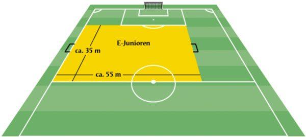 Dfb Spielfeldgröße E-Jugend
